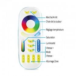 Télécommande RGBWW pour ampoules connectées